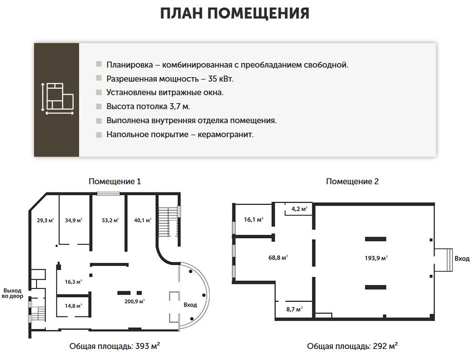 Аренда коммерческой недвижимости  СанктПетербург